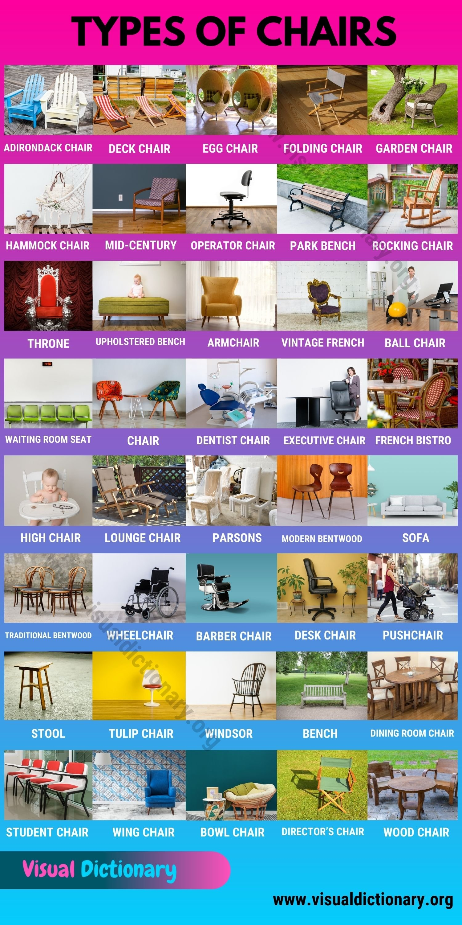 Types of Chairs